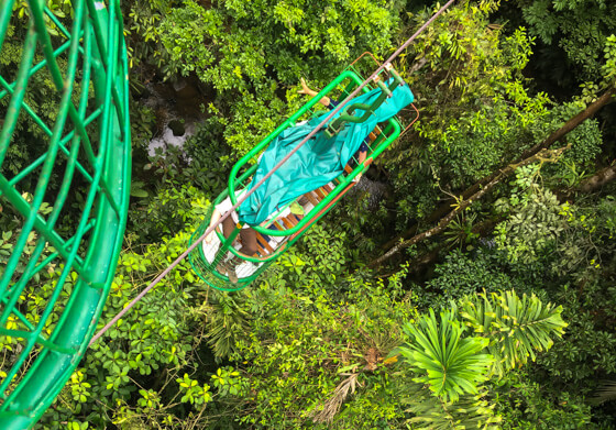 Costa Rica Ecotourism Rainforest Adventures